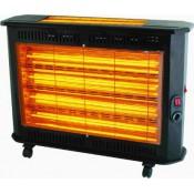 Θερμάστρες Ηλεκτρικές